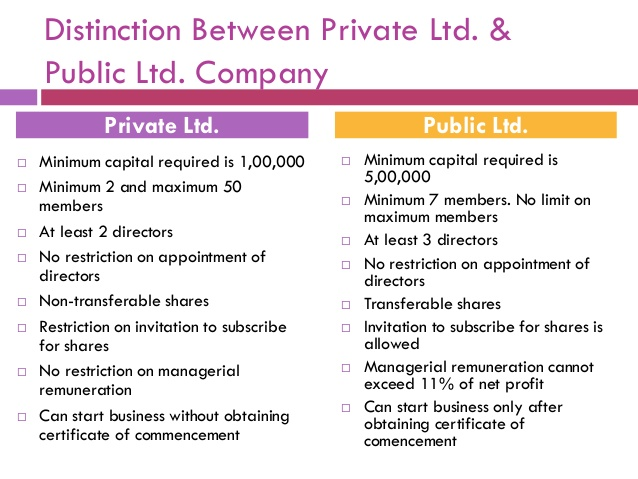5 key differences between a private and public company