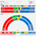 NORWAY <br/> Kantar TNS poll | September 2017 (7)