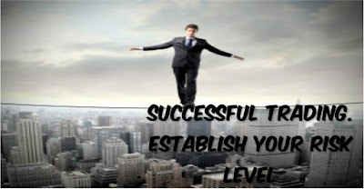 Be A Consistently Successful Trader...