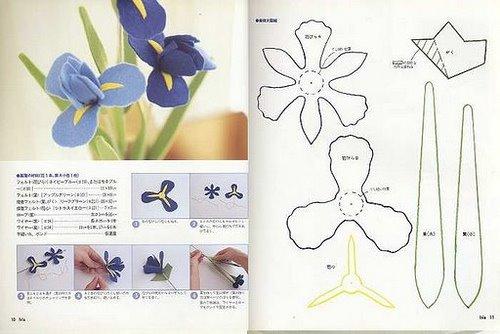 Plantillas para imprimir de flores