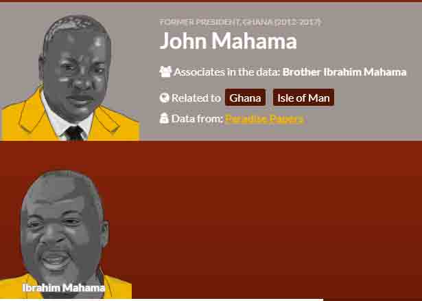 Ibrahim Mahama named in Paradise Papers