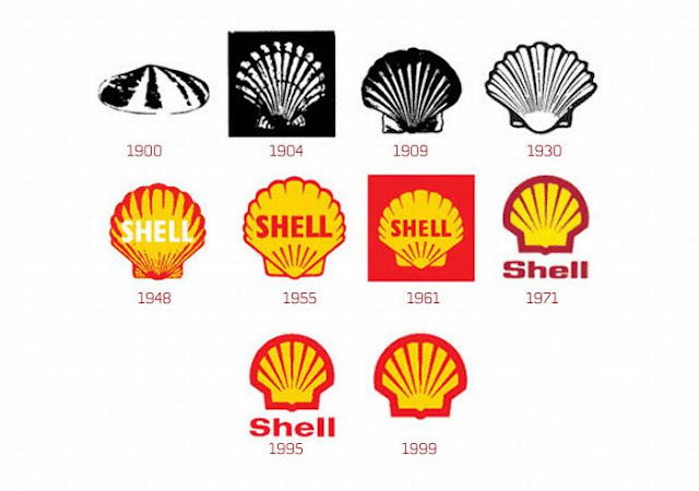 Shell Oil Logo