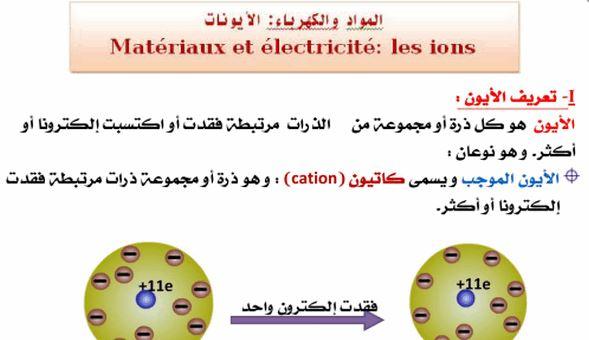 الثالثة إعدادي دروس الفيزياء و الكيمياء:درس المواد والكهرباء (الأيونات) materiaux et electricite:les ions