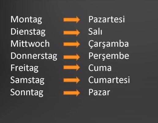 Almanca haftanın günleri Nasıl söylenir die tage