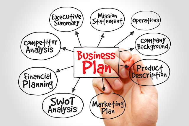 How to Write a Business Plan to Suit your Desire