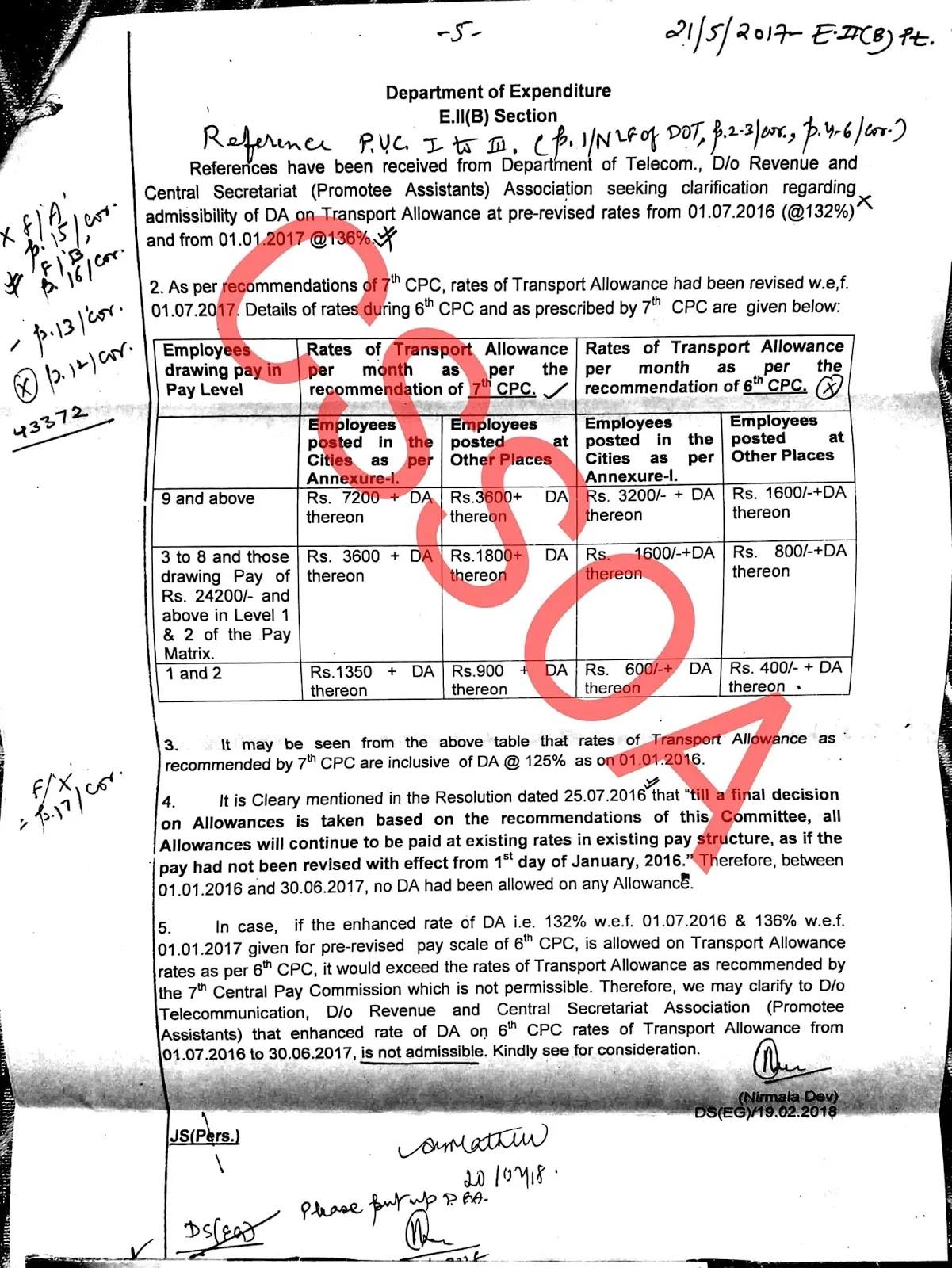 6th-CPC-DA-on-TpT-Allowance-denied-by-doe