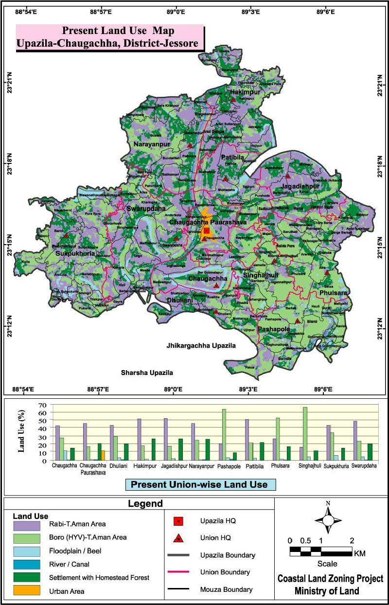 Chowgacha Upazila Mouza Map Jessore District Bangladesh