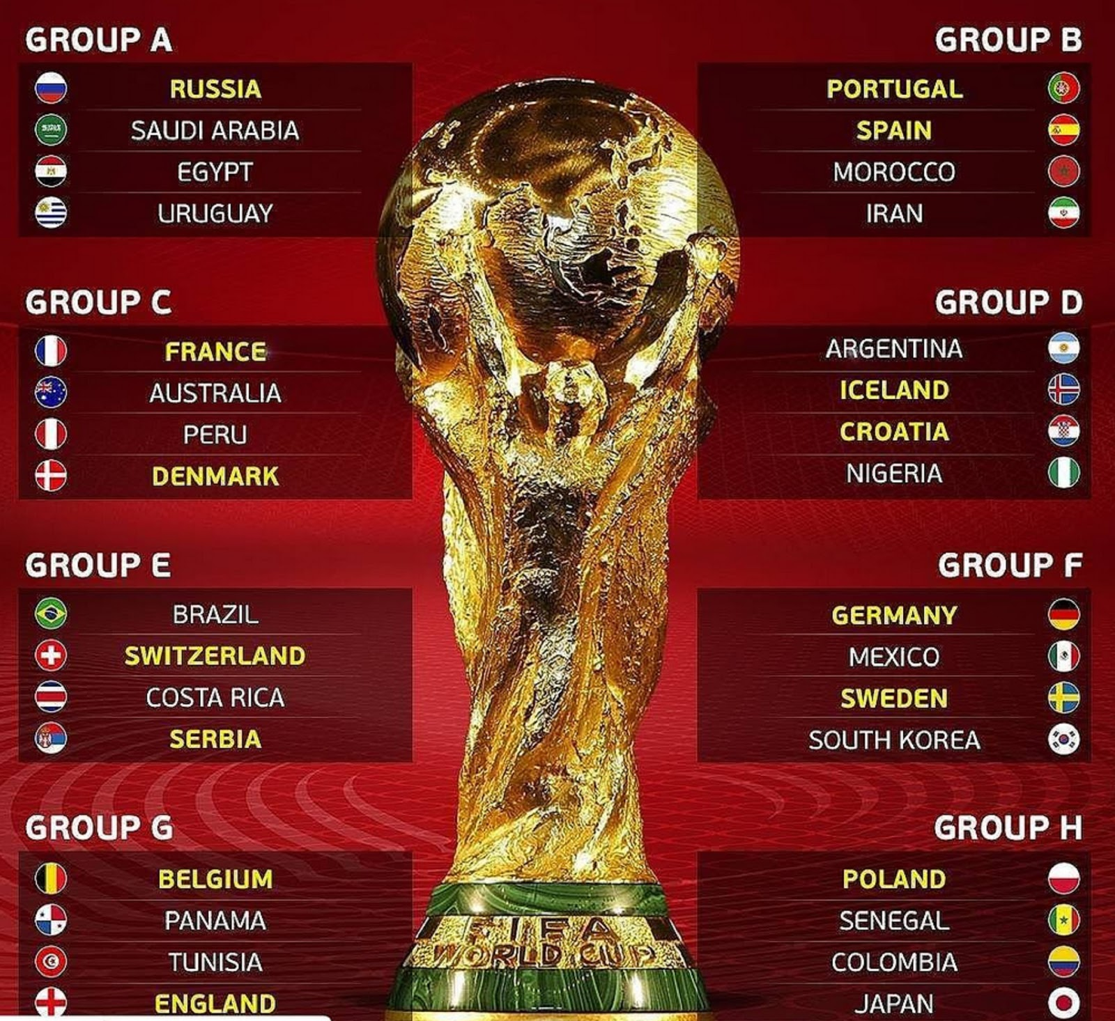 WORLD CUP 2018 N