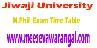 Jiwaji University M.Phil (Zoology) 1st Sem Sept- 2016 Exam Time Table
