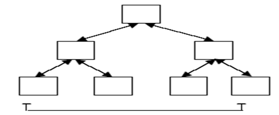 jenis  u2013 jenis struktur navigasi dalam website
