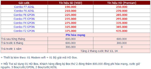 Lắp Mạng Internet FPT Phường Tân Biên 2