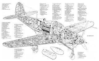 Allison V12 Engine Photos Wright R-2600 Wiring Diagram