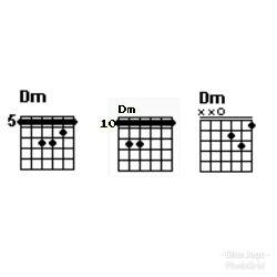 Chord gitar Dm