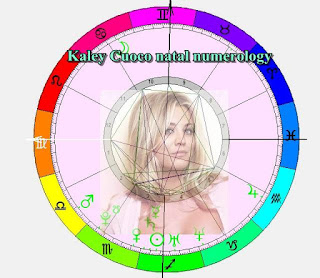 Kaley Cuoco natal numerology horoscope life path prediction