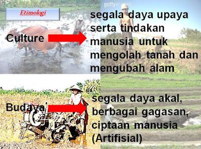 Etimologi Konsep Kebudayaan 2