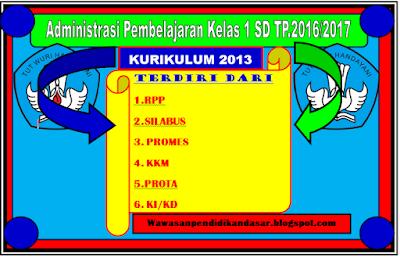 RPP dan Silabus Kelas 1 SD Semester 1 dan 2 Kurikulum 2013