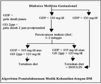 MATERI EDUKASI DIABETES MELLITUS (DM)