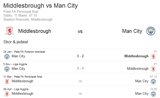 Prediksi Middlesbrough vs Manchester City | Polisibola.com