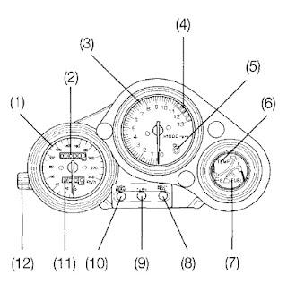 NSR Salatiga: NSR 150 SP Owner's Manual: Instrument and