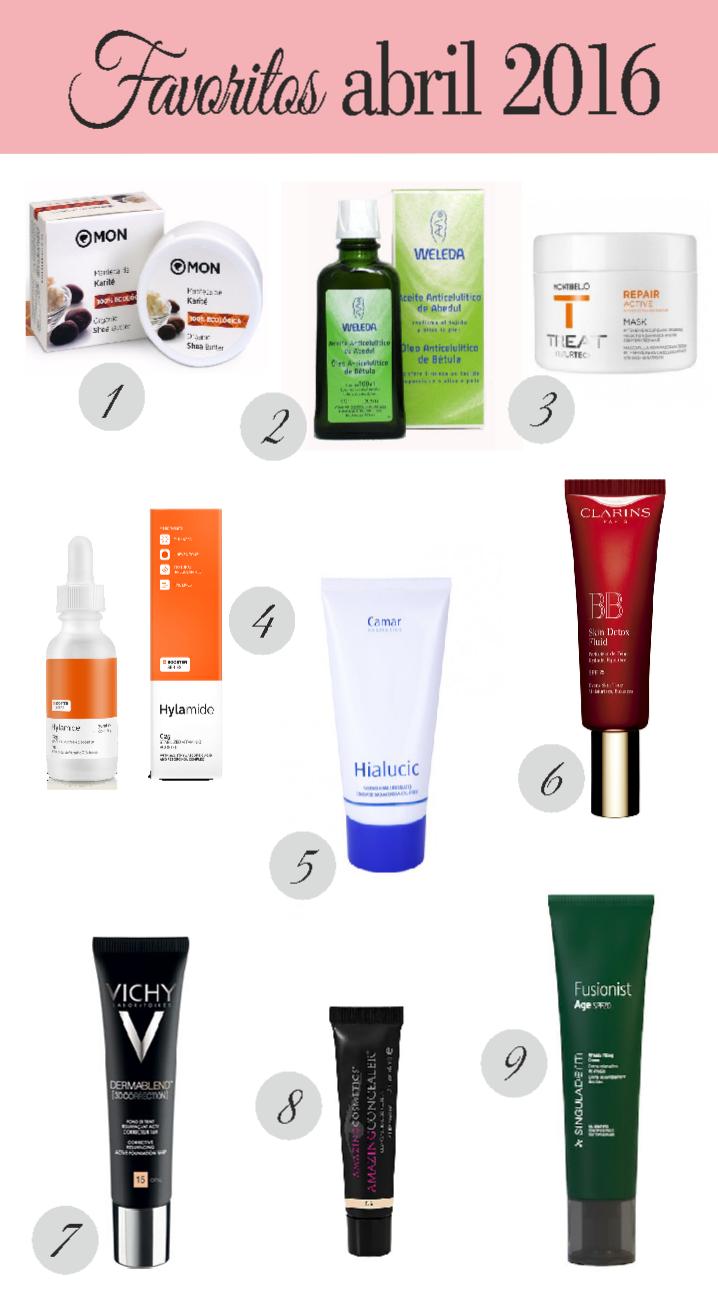 Productos de belleza favoritos de abril 2016