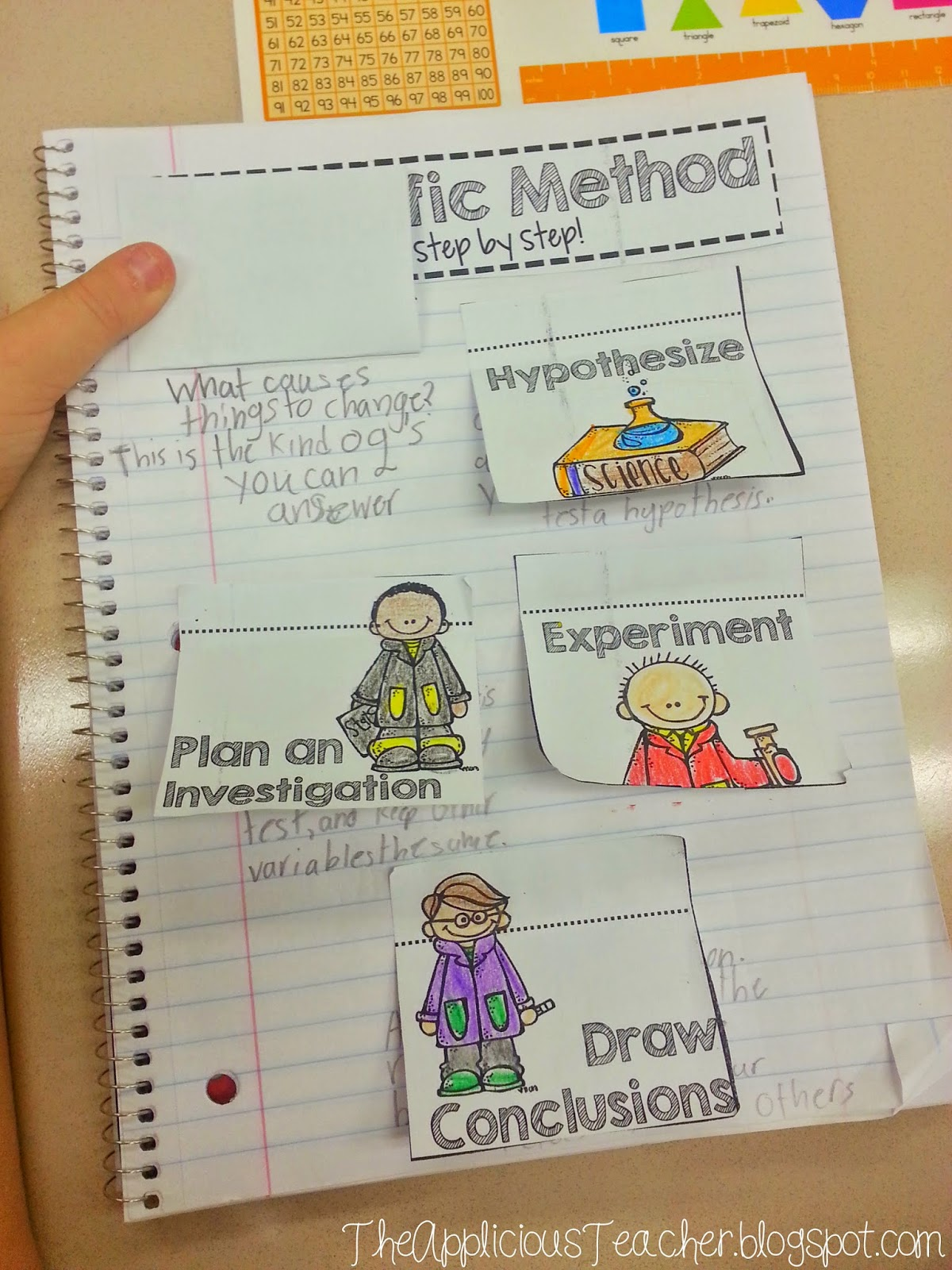 Character Traits With Horrible Harry And The Scientific Method