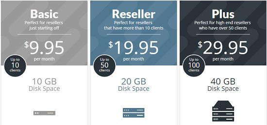 Reseller Hosting Pricing, StableHost