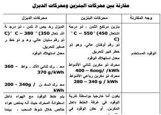 الفرق بين محركات البنزين والديزل pdf