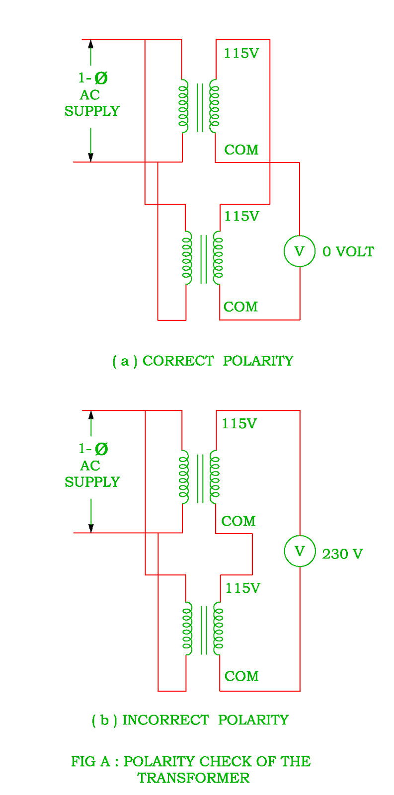 medium resolution of polarity test of the transformer png