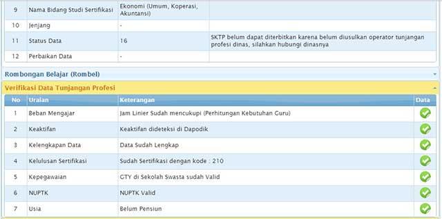 Info GTK Valid Belum Terbit SKTP Ternyata Masih Ada Yang Belum Valid