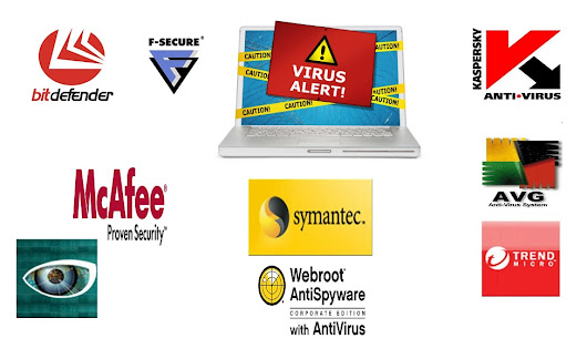 Things that you didn't know about Antivirus Application software