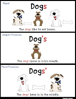 Free Plural Noun and Possessive Poster
