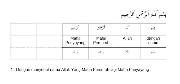 Terjemahan dan Akar kata