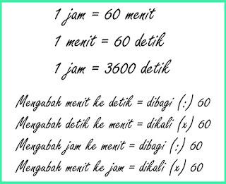 Soal Matematika Debit Air dan kunci jawaban untuk adik Soal Matematika Debit Air Kelas 6 plus Kunci Jawaban