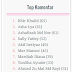 Terima Kasih 10 Top Komen Blog Kisahsidairy