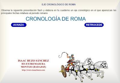 http://contenidos.educarex.es/sama/2010/csociales_geografia_historia/primeroeso/tema10/cronologia_roma.html