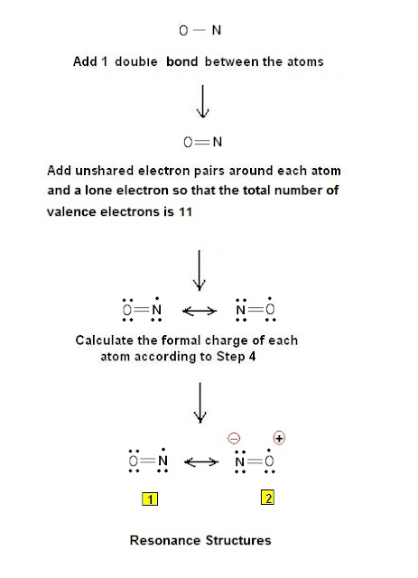 Lewis Dot Diagrams Chemistry Product Wiring Diagrams