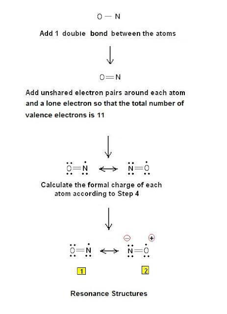 lewis dot resonance structures of nitrogen monoxide no