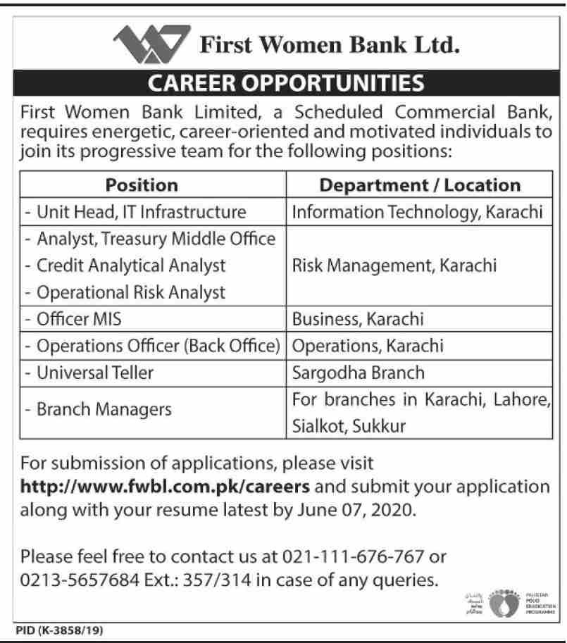 Official Advertisement for Jobs in First Women Bank Limited for 2020