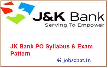 Banking Syllabus Pdf