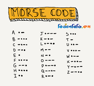 Morse code  সাংকেতিক ভাষা  Morse code translator  মোরস কোড  Morse code meaning  Learn Morse code