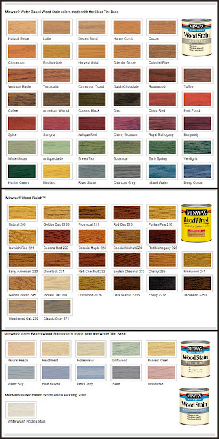 Nine Red October 2012 - stool color chart
