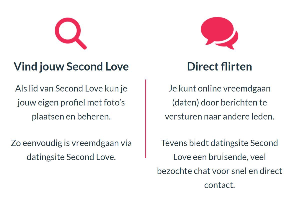 Puhelin dating chat ilmainen kokeilu versio