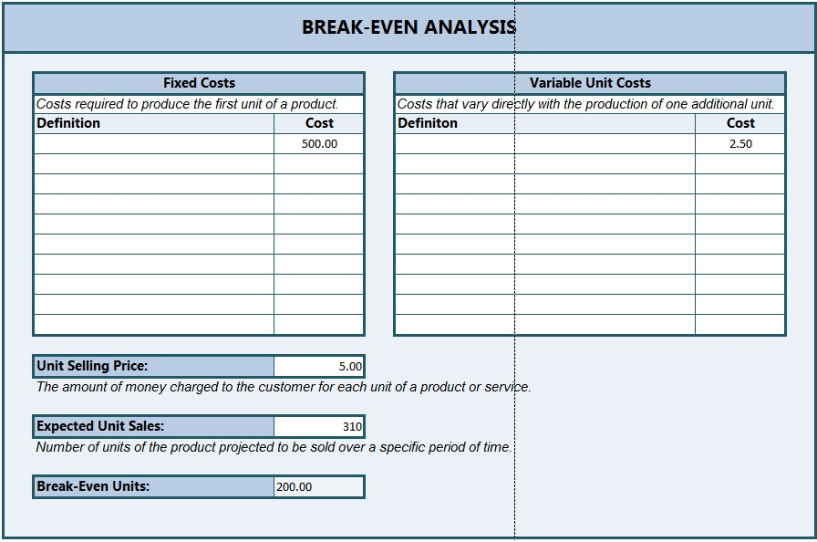 breakeven template - 28 images - breakeven analysis 7 exles in word - Breakeven Analysis