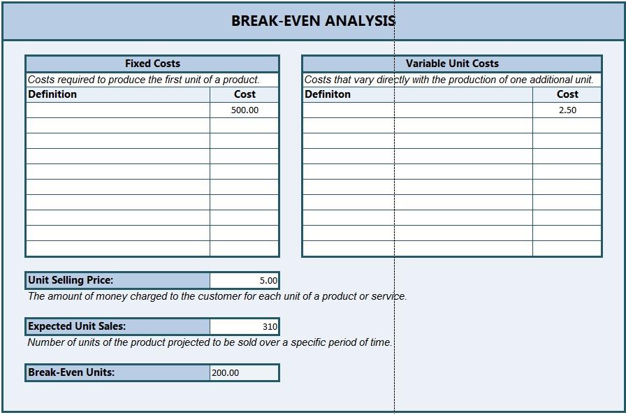 Break Even Analysis Template ~ Template Sample