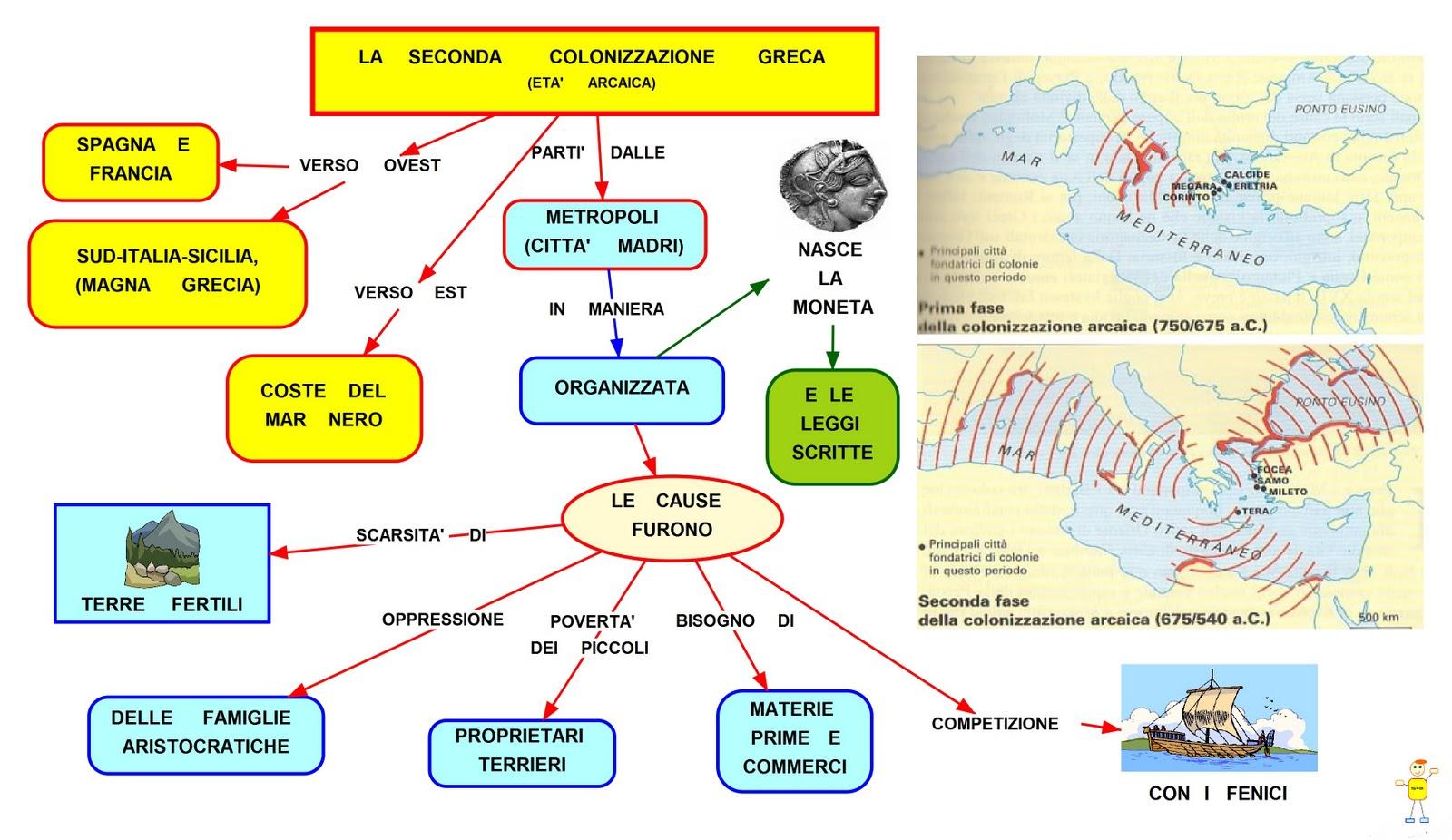 Mappa concettuale colonizzazione greca for Metropoli in italia