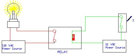 Relay Normally ON Connection Diagram