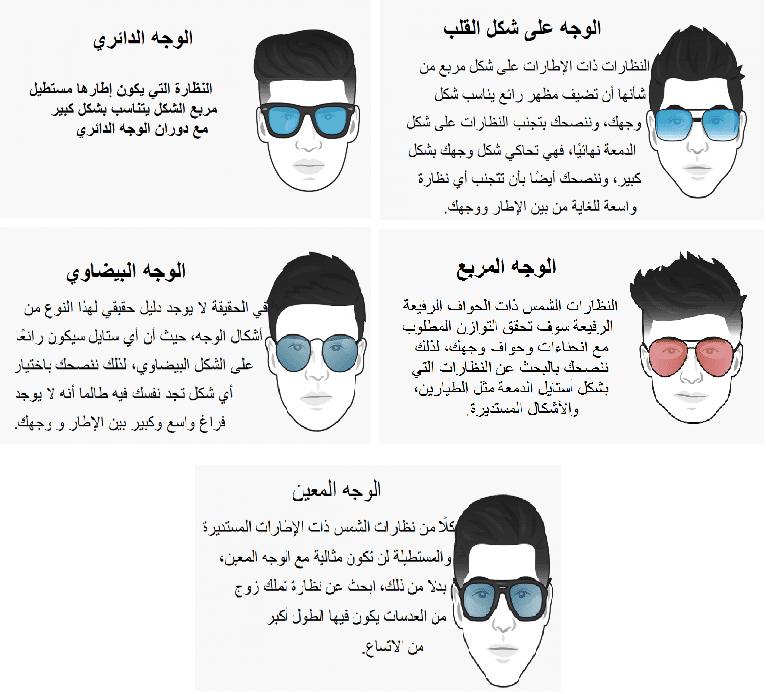 0234d15e0 ألحقنا صورة لكيفية اختيار النظارة المناسبة لشكل وجهك، حدد شكل وجهك وتعرف  على النوعية المناسبة، وإليك نصيحة أخرى، بالطبع لا داعي لارتداء النظارة  الشمسية ...