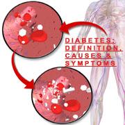 Diabetes Definition, Causes & Symptoms