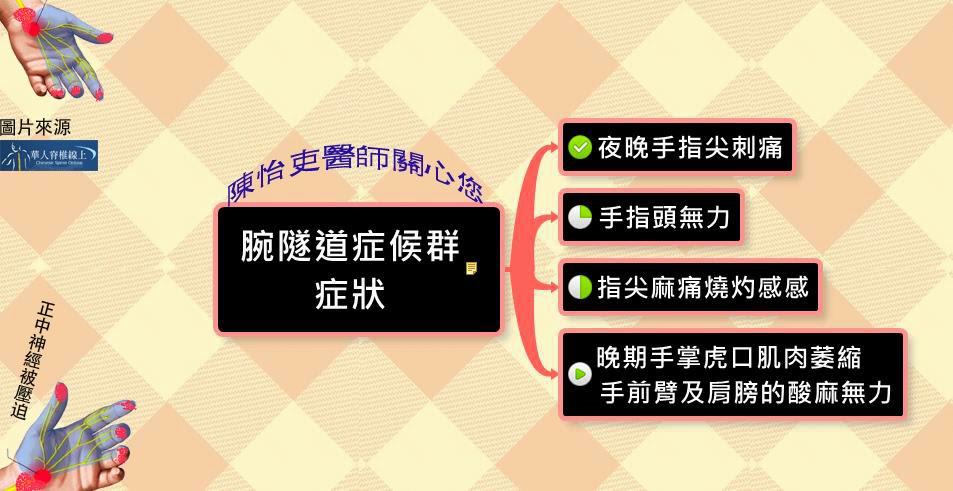 陳怡吏中醫診所 TEL:0912255957 : 12/15/14