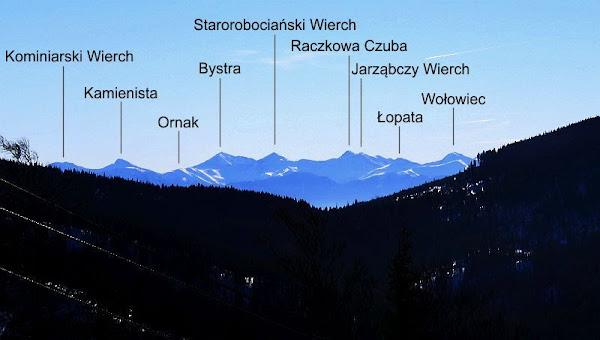 Panorama Tatr z Mosornego Gronia.